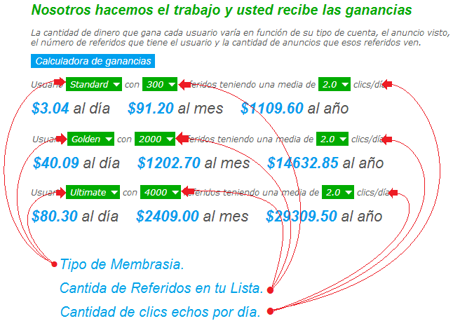 Cuanto_se_puede_ganar_en_neobux